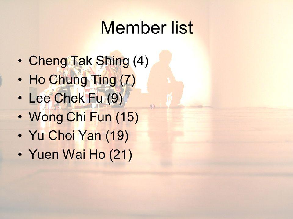Member list Cheng Tak Shing (4) Ho Chung Ting (7) Lee Chek Fu (9) Wong Chi Fun (15) Yu Choi Yan (19) Yuen Wai Ho (21)