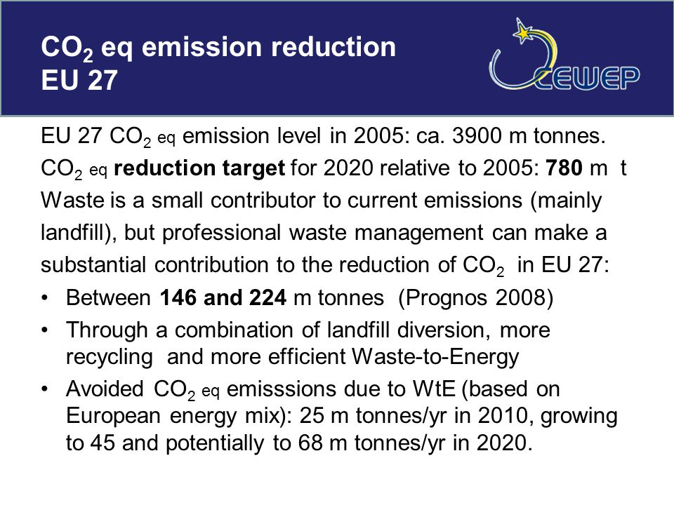 CO 2 eq emission reduction EU 27 EU 27 CO 2 eq emission level in 2005: ca.