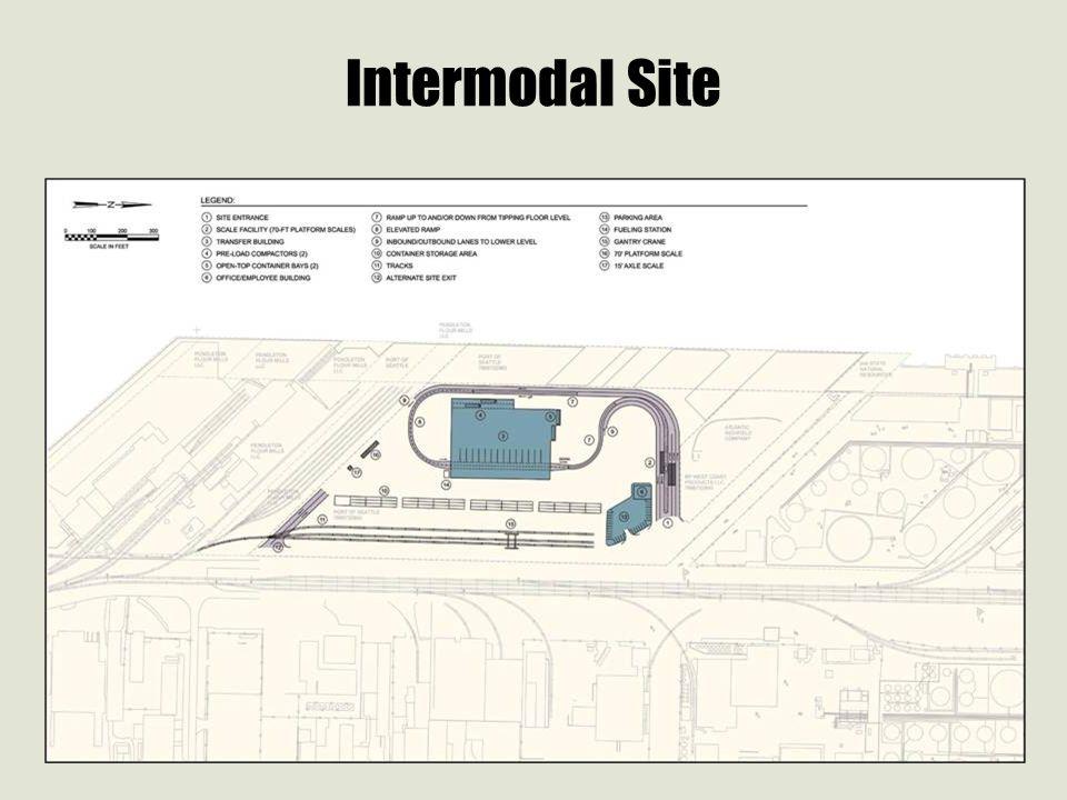 Intermodal Site