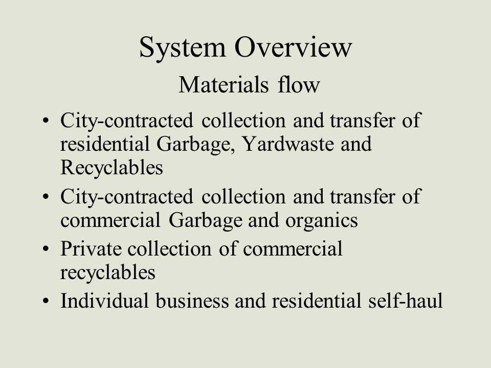 System Overview Materials flow City-contracted collection and transfer of residential Garbage, Yardwaste and Recyclables City-contracted collection an