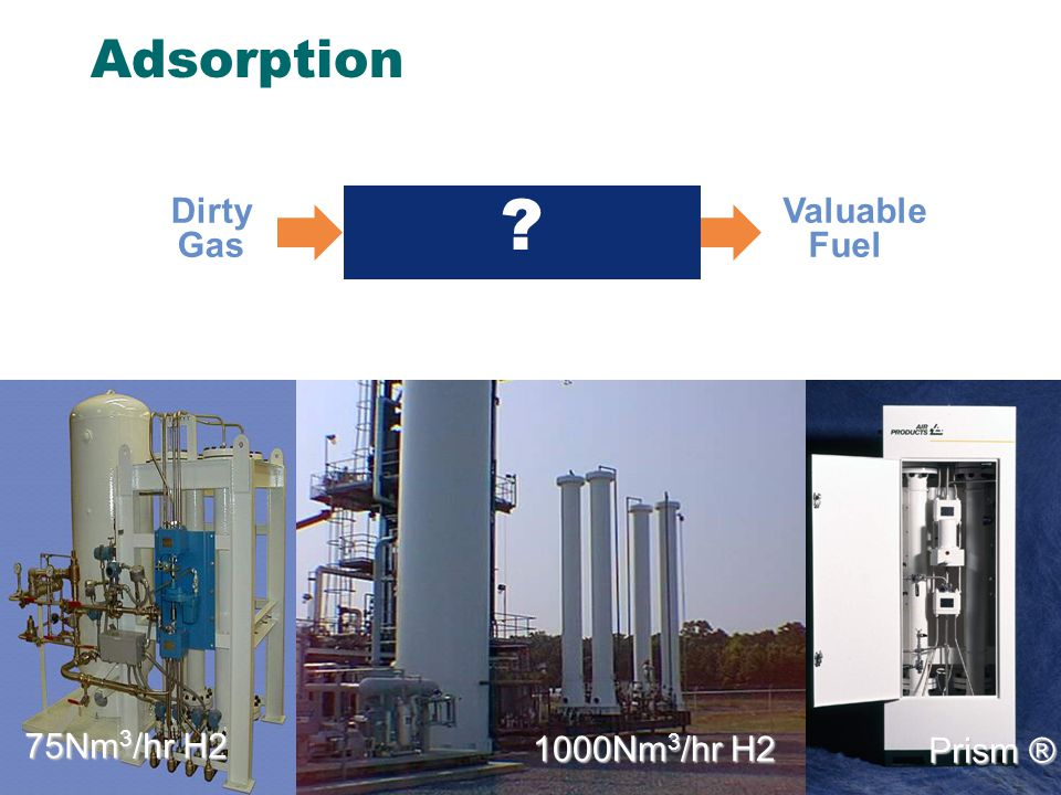7 Adsorption ? Dirty Gas Valuable Fuel 1000Nm 3 /hr H2 75Nm 3 /hr H2 Prism ®