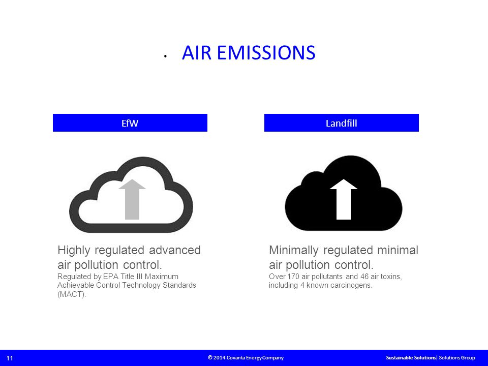 © 2014 Covanta Energy Company 11 Sustainable Solutions| Solutions Group AIR EMISSIONS Highly regulated advanced air pollution control.