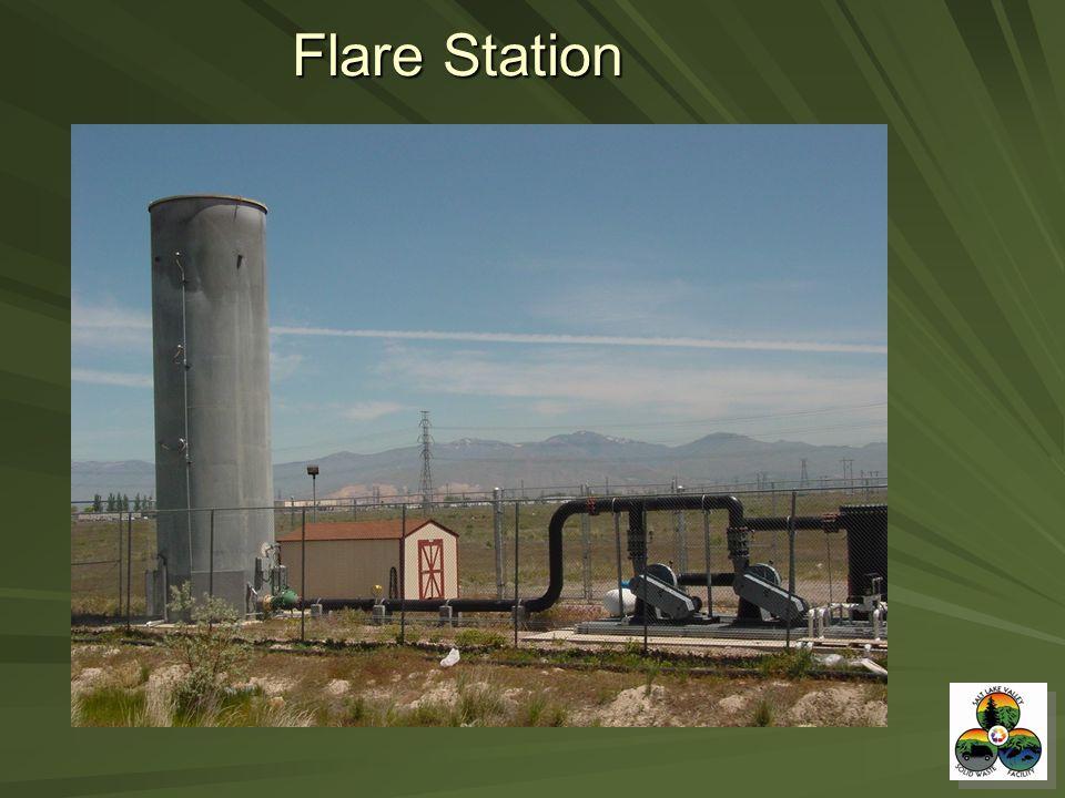 Flare Station
