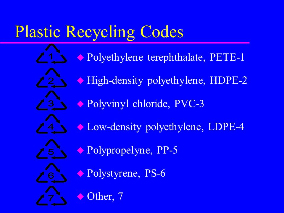 Plastic Recycling Codes u Polyethylene terephthalate, PETE-1 u High-density polyethylene, HDPE-2 u Polyvinyl chloride, PVC-3 u Low-density polyethylene, LDPE-4 u Polypropelyne, PP-5 u Polystyrene, PS-6 u Other, 7