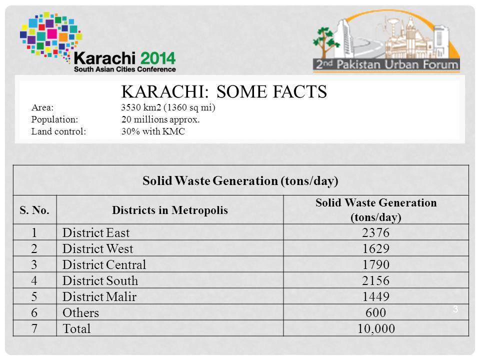KARACHI: SOME FACTS Area: 3530 km2 (1360 sq mi) Population:20 millions approx.