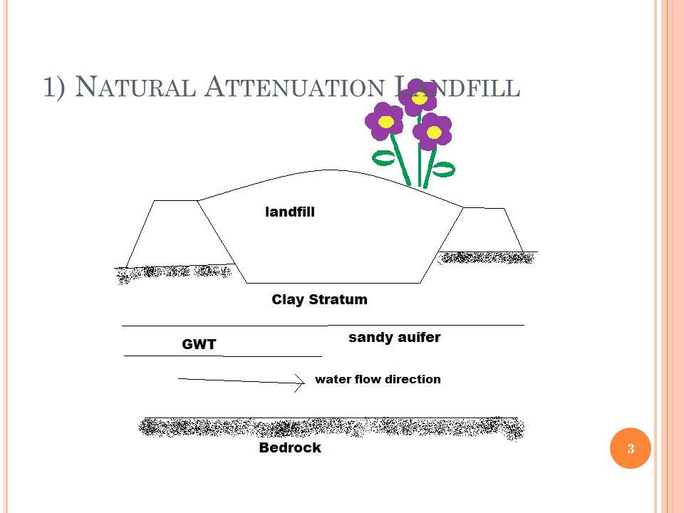 2) C ONTAINMENT L ANDFILLS Single Lined Landfills Double Lined Landfills 4