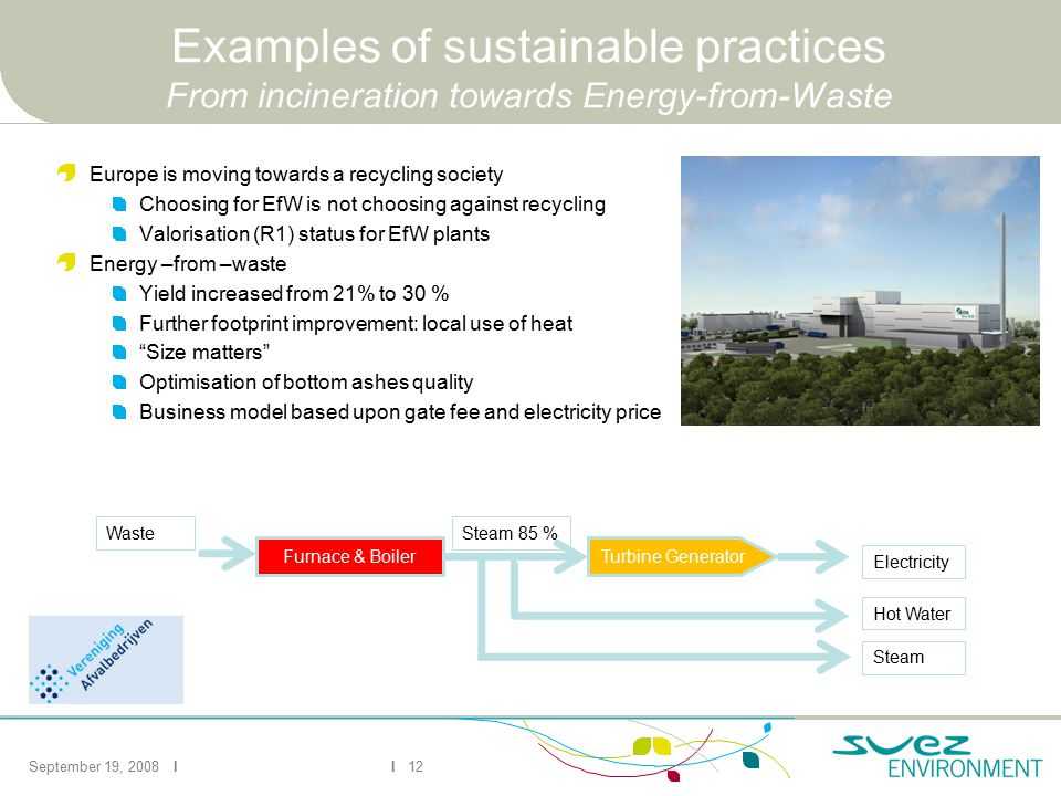 September 19, 2008 II 12 Examples of sustainable practices From incineration towards Energy-from-Waste Europe is moving towards a recycling society Ch