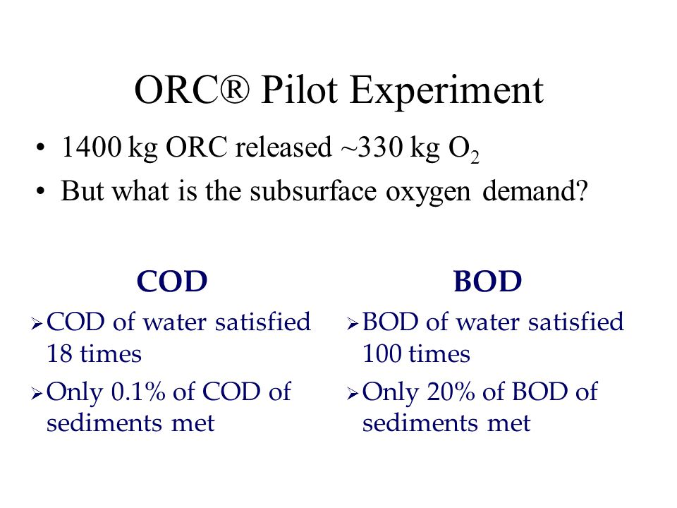 ORC® Pilot Experiment 1400 kg ORC released ~330 kg O 2 But what is the subsurface oxygen demand.