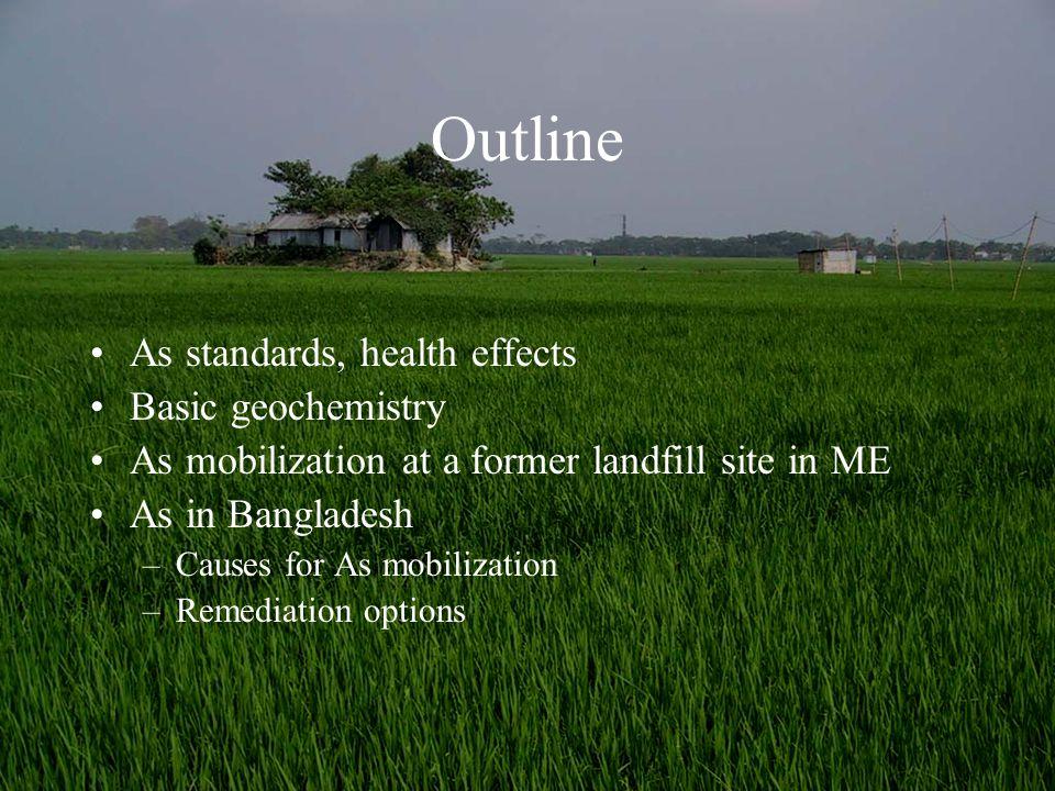 Arsenic Mobilization– Geochemical Explanation