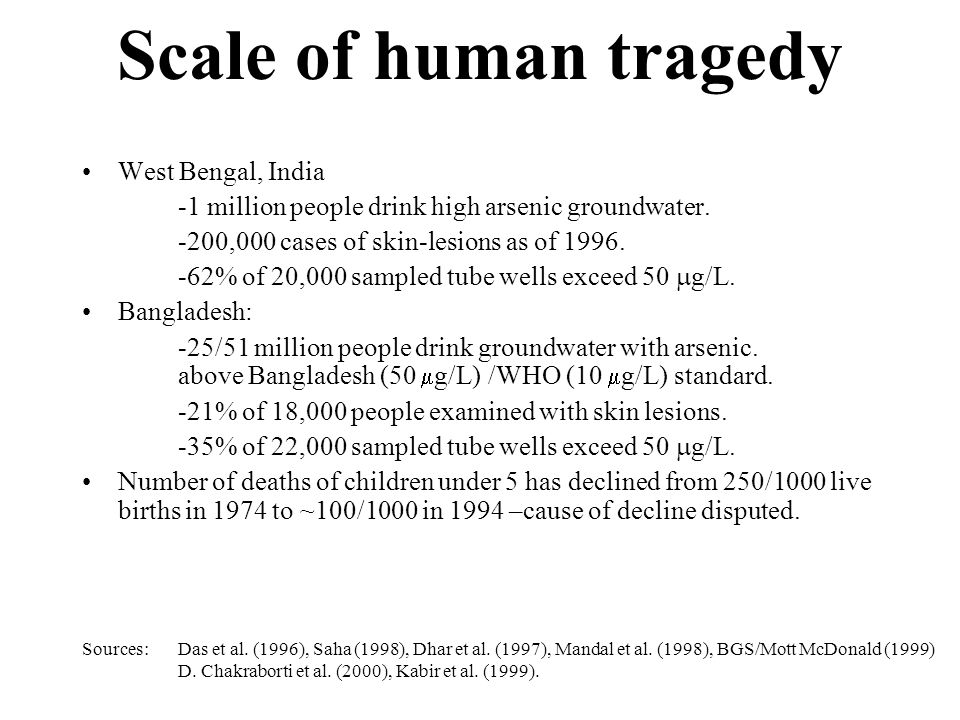 Scale of human tragedy West Bengal, India -1 million people drink high arsenic groundwater.