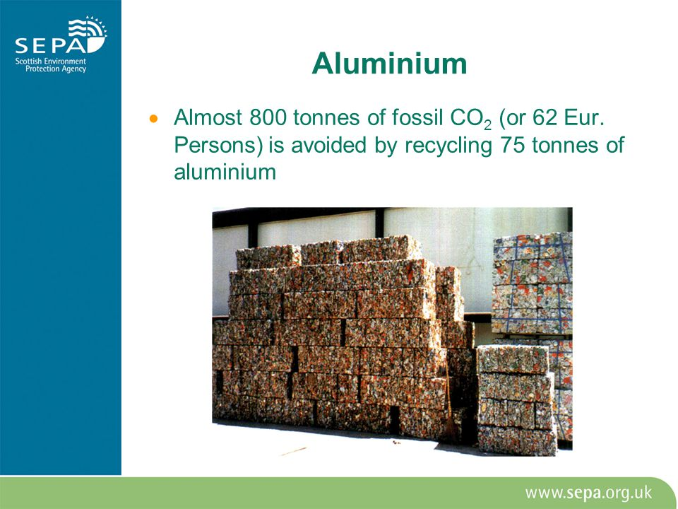  Almost 800 tonnes of fossil CO 2 (or 62 Eur.