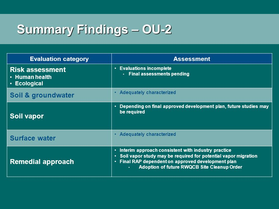 Summary Findings – OU-2 Evaluation categoryAssessment Risk assessment Human health Ecological Evaluations incomplete Final assessments pending Soil &