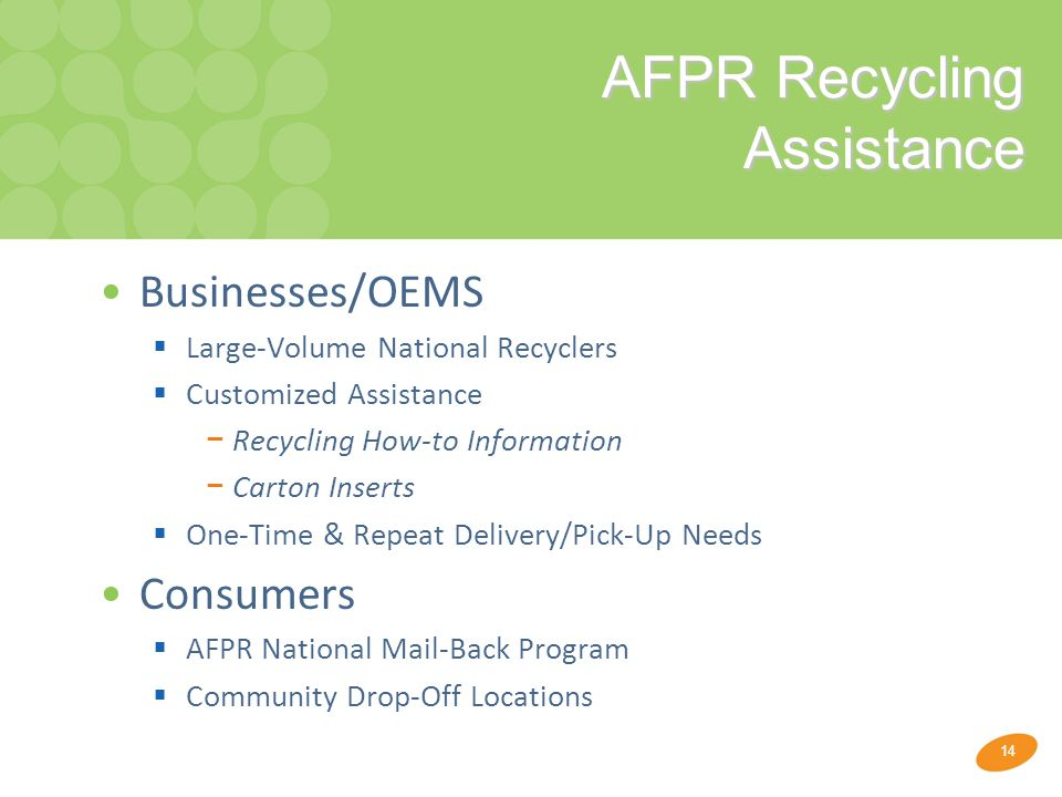 14 AFPR Recycling Assistance Businesses/OEMS  Large-Volume National Recyclers  Customized Assistance − Recycling How-to Information − Carton Inserts