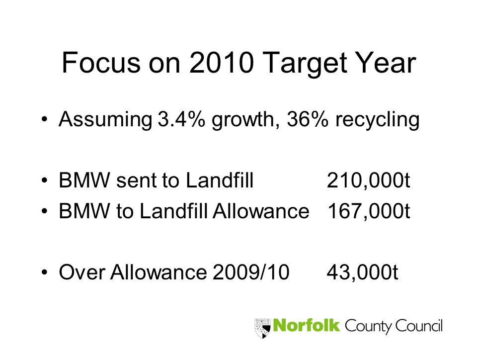 Focus on 2010 Target Year Assuming 3.4% growth, 36% recycling BMW sent to Landfill 210,000t BMW to Landfill Allowance167,000t Over Allowance 2009/1043