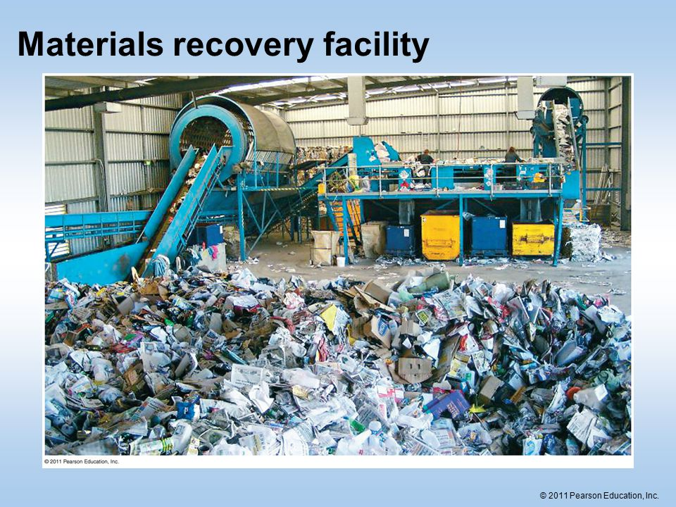 © 2011 Pearson Education, Inc. Materials recovery facility