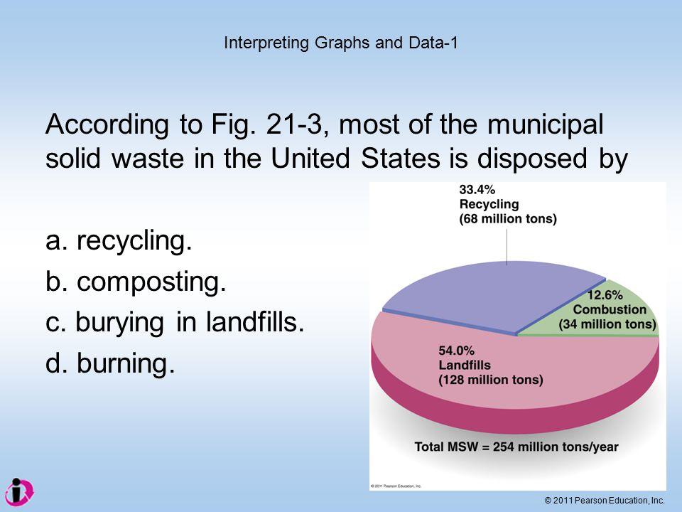 © 2011 Pearson Education, Inc. According to Fig.