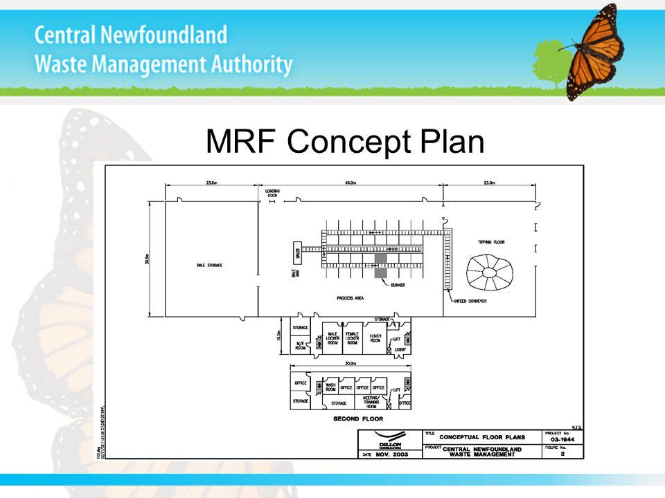 MRF Concept Plan