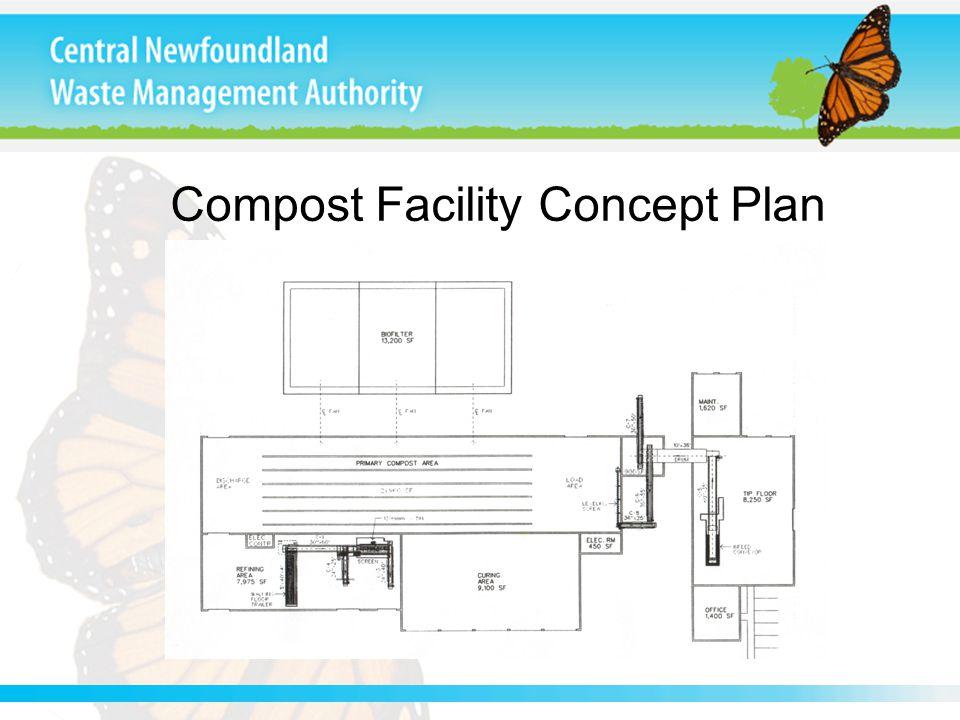 Compost Facility Concept Plan