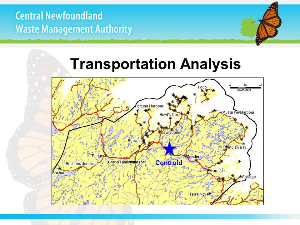 Transportation Analysis Centroid