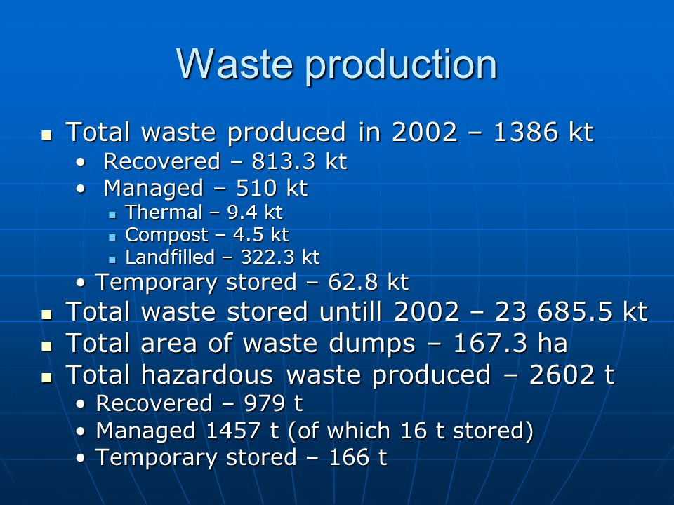 Waste production Total waste produced in 2002 – 1386 kt Total waste produced in 2002 – 1386 kt Recovered – 813.3 kt Recovered – 813.3 kt Managed – 510 kt Managed – 510 kt Thermal – 9.4 kt Thermal – 9.4 kt Compost – 4.5 kt Compost – 4.5 kt Landfilled – 322.3 kt Landfilled – 322.3 kt Temporary stored – 62.8 ktTemporary stored – 62.8 kt Total waste stored untill 2002 – 23 685.5 kt Total waste stored untill 2002 – 23 685.5 kt Total area of waste dumps – 167.3 ha Total area of waste dumps – 167.3 ha Total hazardous waste produced – 2602 t Total hazardous waste produced – 2602 t Recovered – 979 tRecovered – 979 t Managed 1457 t (of which 16 t stored)Managed 1457 t (of which 16 t stored) Temporary stored – 166 tTemporary stored – 166 t