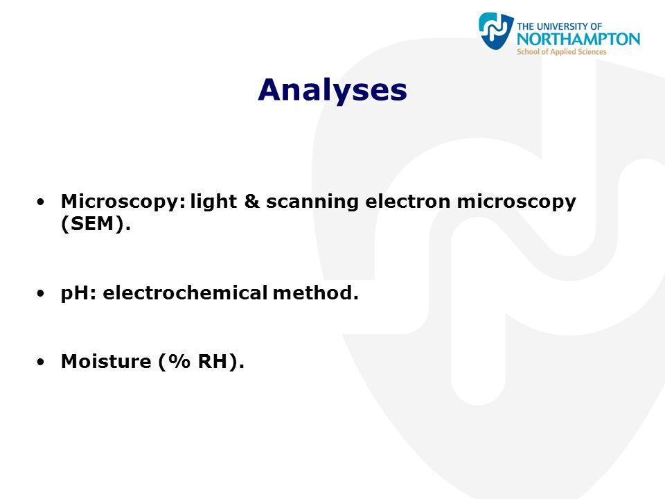 Analyses Microscopy: light & scanning electron microscopy (SEM). pH: electrochemical method. Moisture (% RH).