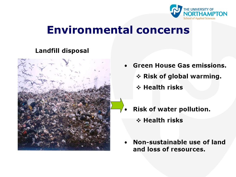 Environmental concerns Green House Gas emissions.  Risk of global warming.  Health risks Risk of water pollution.  Health risks Non-sustainable use