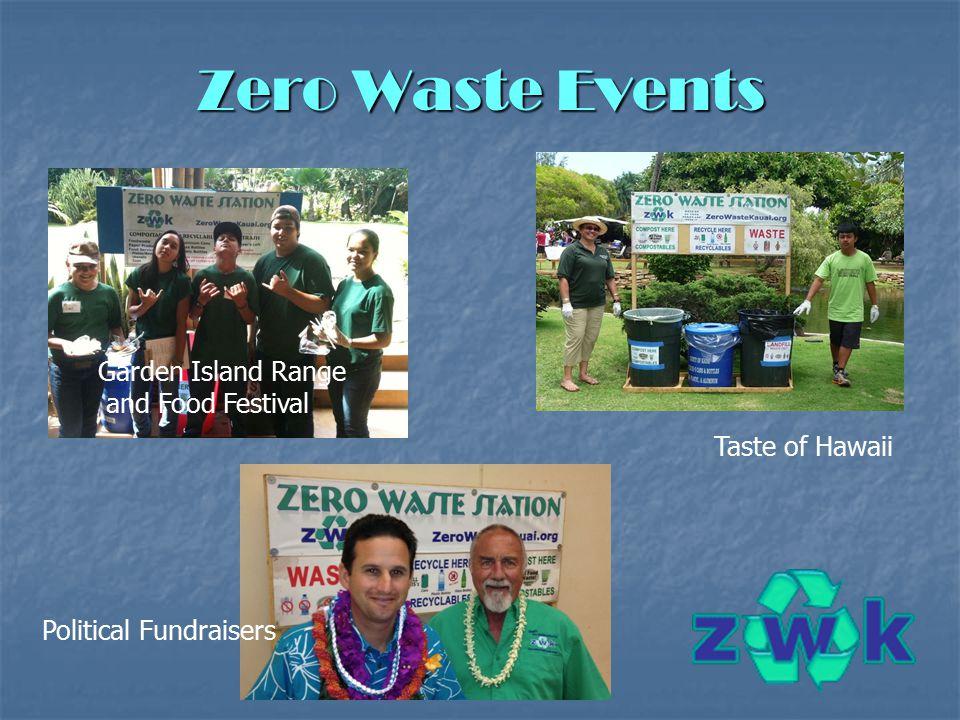 Zero Waste Events Taste of Hawaii Garden Island Range and Food Festival Political Fundraisers