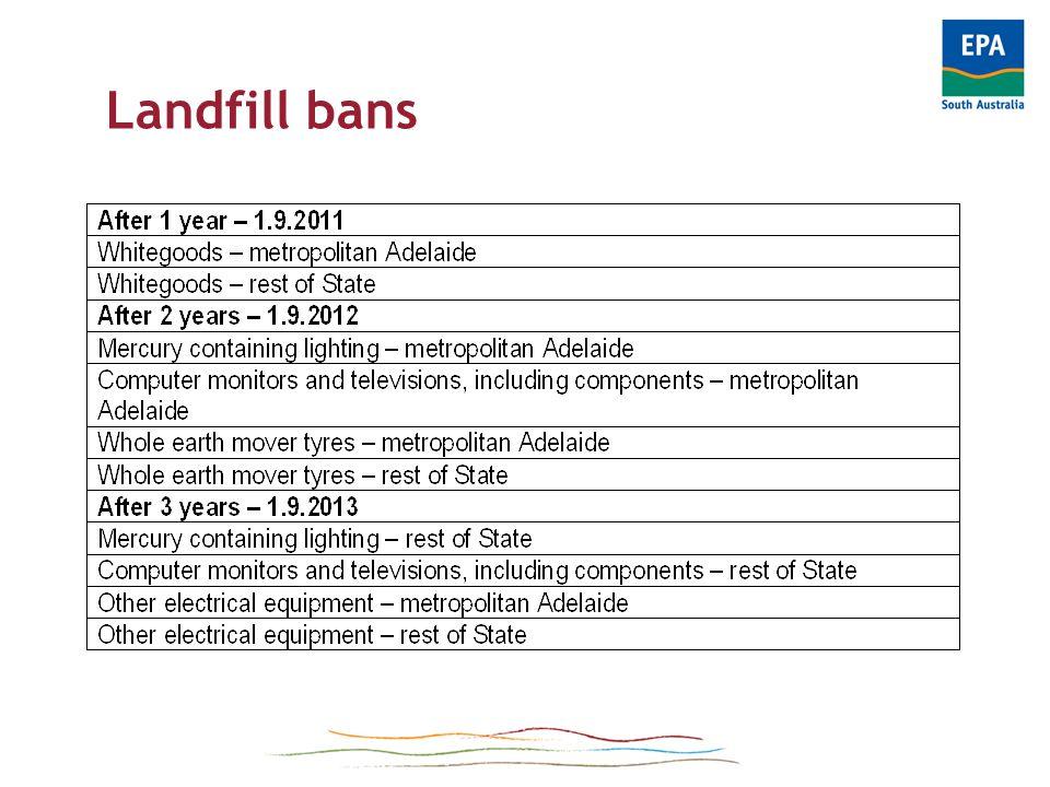 Landfill bans