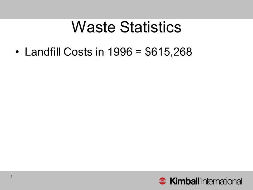 Waste Statistics Landfill Costs in 1996 = $615,268 9
