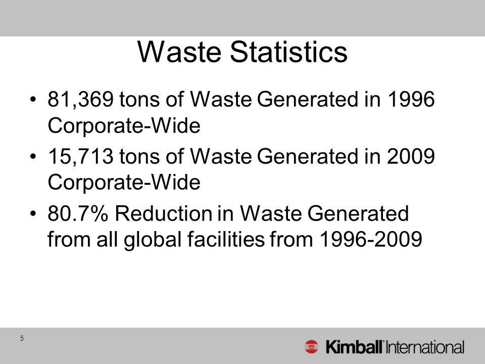 Waste Statistics In 1996, 16,226 tons were sent to the landfill 6