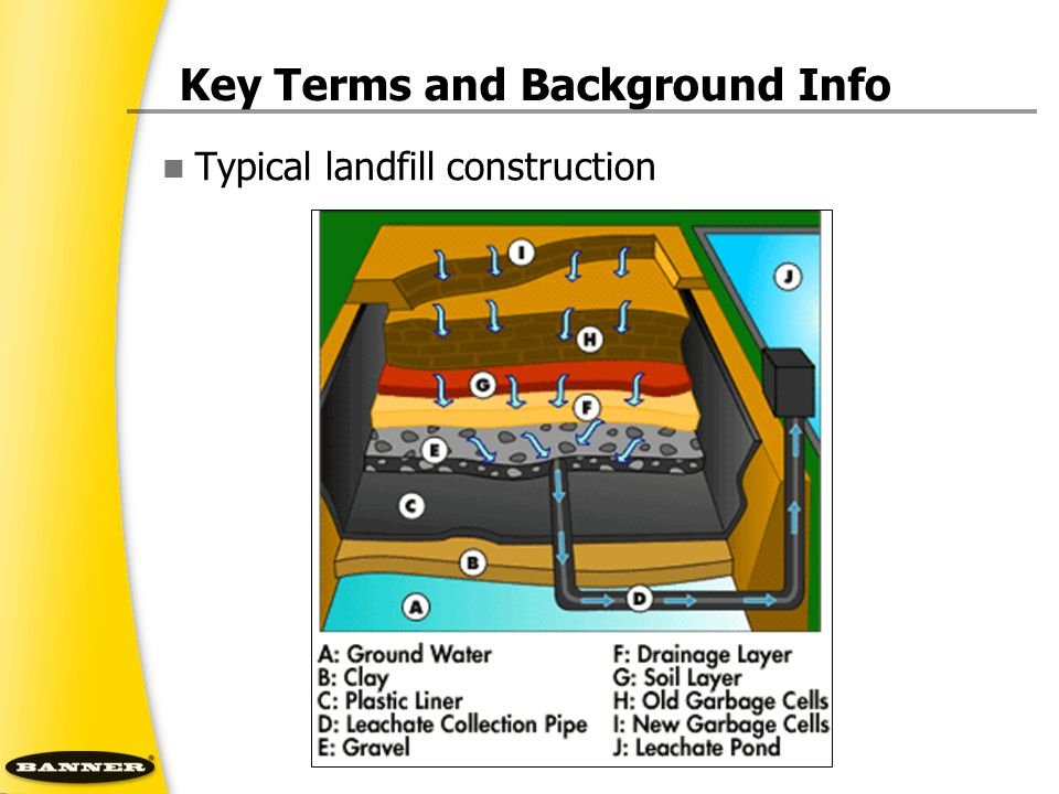 Applications – Leachate Well Banner is considering to offer a complete solution –Flex Node for pump counts and analog level info –Battery or solar panel –Submersible level sensors http://www.noshok.com/ Please consider and advise sales potential for this or other package solutions