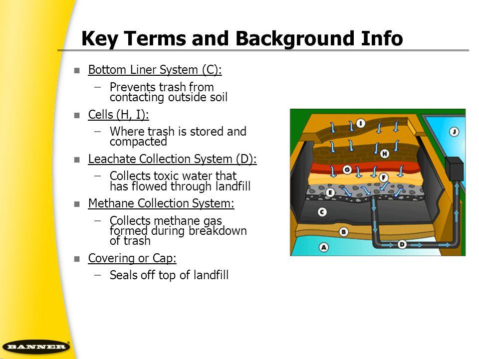 Landfill Opportunities – U.S.