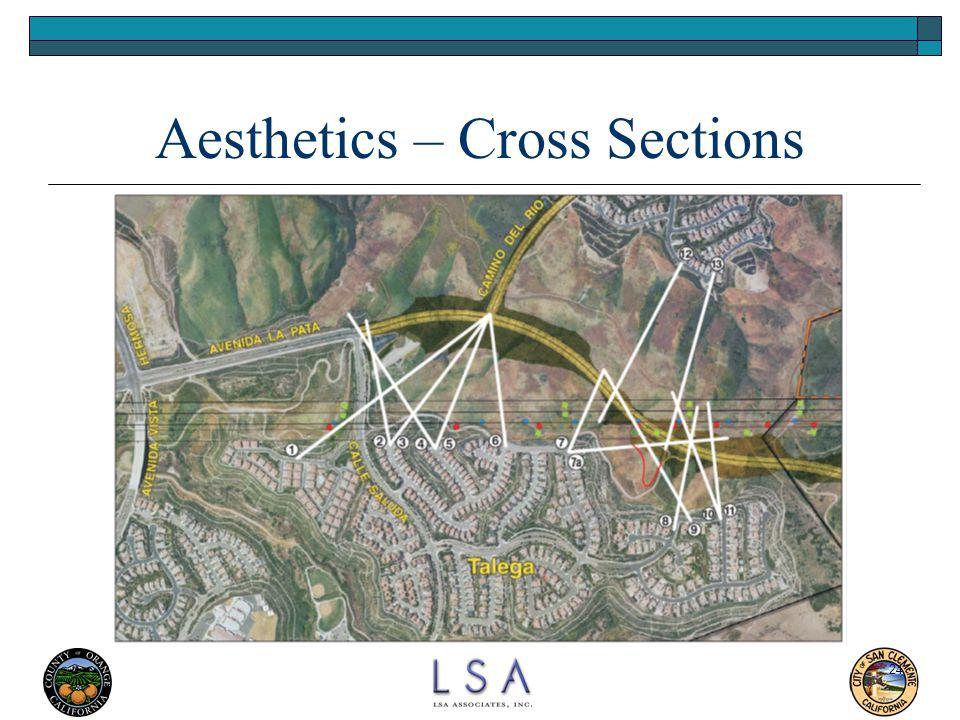 24 Aesthetics – Cross Sections