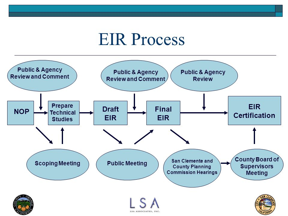 38 EIR Process NOP Public & Agency Review and Comment Public & Agency Review Draft EIR Final EIR EIR Certification Scoping MeetingPublic Meeting San C