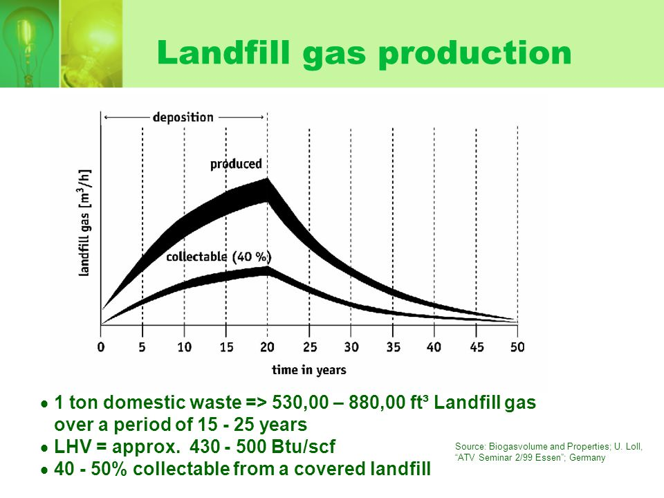 Seneca Landfill Project Butler County, PA just North of Pittsburgh State Funded Project Combined Heat and Power (CHP) Landfill Gas to Energy Plant –Electricity used to offset grid power –Thermal used to offset natural gas boiler Plant is over 80% efficient Renewable/Green power source