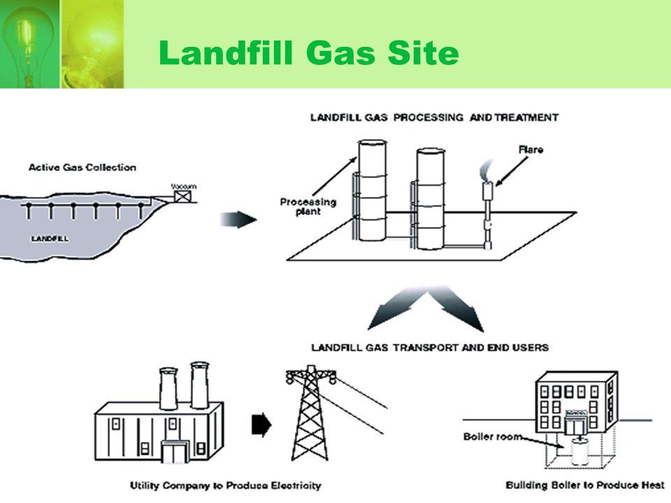 Utilization of Landfill Gas