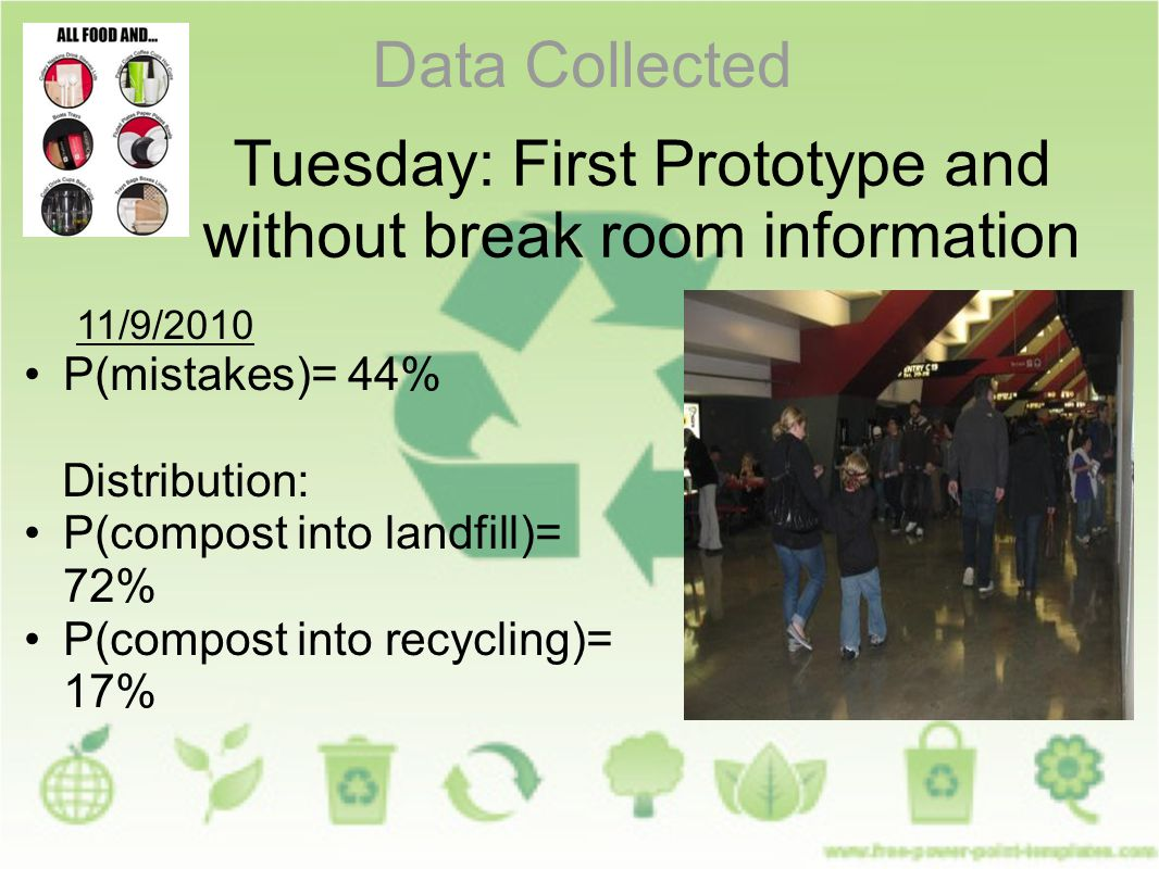 Data Collected Tuesday: First Prototype and without break room information 11/9/2010 P(mistakes)= 44% Distribution: P(compost into landfill)= 72% P(compost into recycling)= 17%