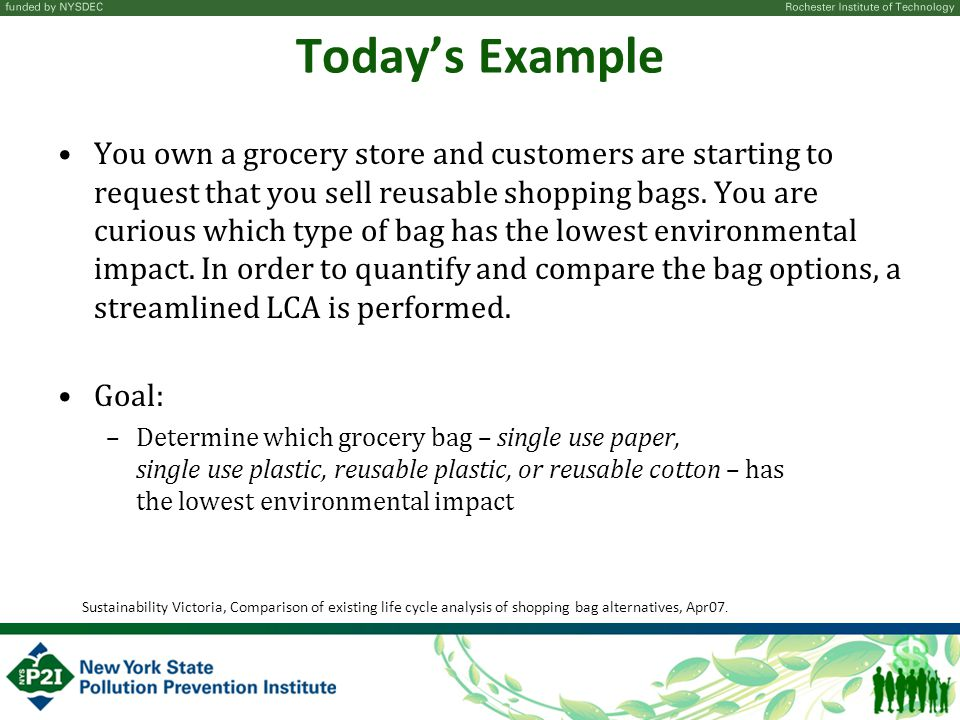 Today's Example You own a grocery store and customers are starting to request that you sell reusable shopping bags.
