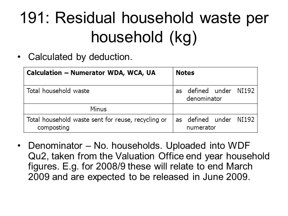 191: Residual household waste per household (kg) Calculated by deduction.
