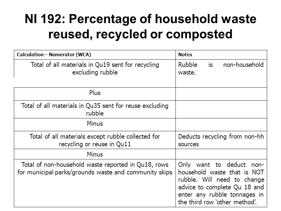 NI 192: Percentage of household waste reused, recycled or composted Calculation – Numerator (WCA)Notes Total of all materials in Qu19 sent for recycling excluding rubble Rubble is non-household waste.