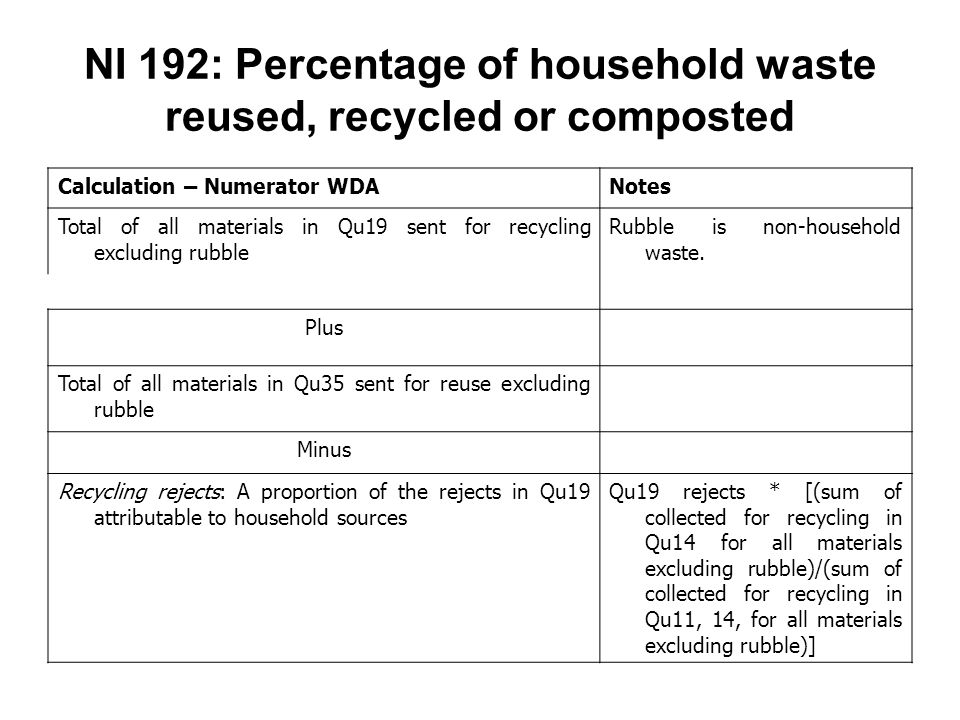 NI 192: Percentage of household waste reused, recycled or composted Calculation – Numerator WDANotes Total of all materials in Qu19 sent for recycling excluding rubble Rubble is non-household waste.