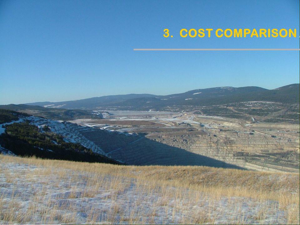 3. COST COMPARISON