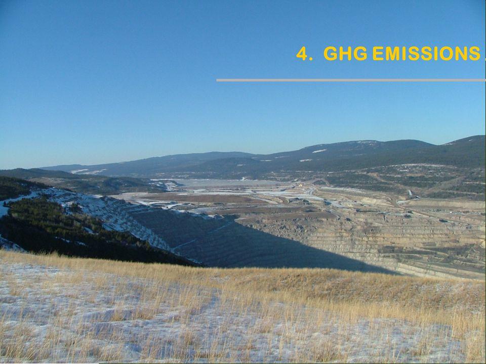 4. GHG EMISSIONS