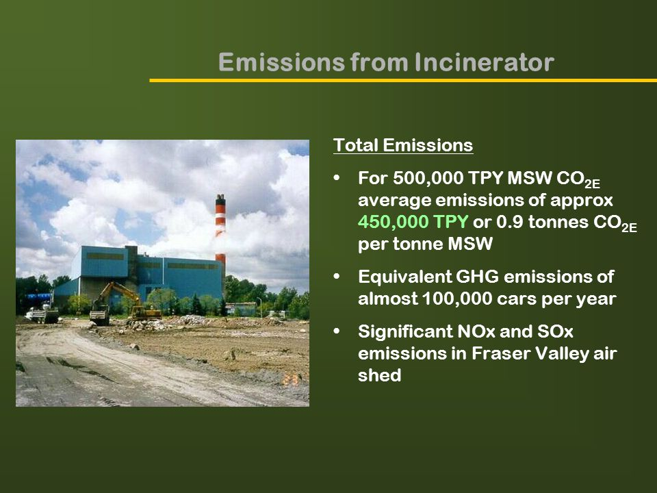 Emissions from Incinerator Total Emissions For 500,000 TPY MSW CO 2E average emissions of approx 450,000 TPY or 0.9 tonnes CO 2E per tonne MSW Equivalent GHG emissions of almost 100,000 cars per year Significant NOx and SOx emissions in Fraser Valley air shed