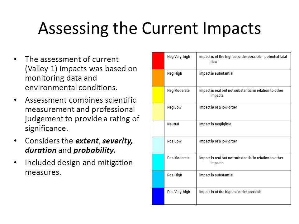 Assessing the Current Impacts The assessment of current (Valley 1) impacts was based on monitoring data and environmental conditions.
