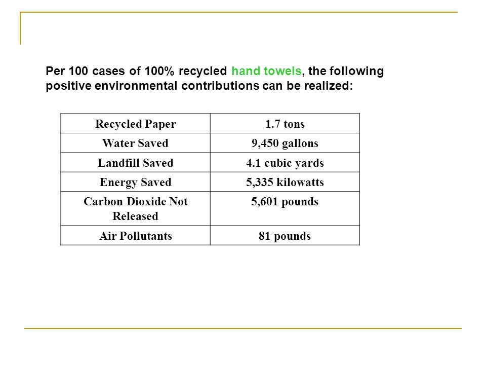 Per 100 cases of 100% recycled hand towels, the following positive environmental contributions can be realized: Recycled Paper1.7 tons Water Saved9,450 gallons Landfill Saved4.1 cubic yards Energy Saved5,335 kilowatts Carbon Dioxide Not Released 5,601 pounds Air Pollutants81 pounds