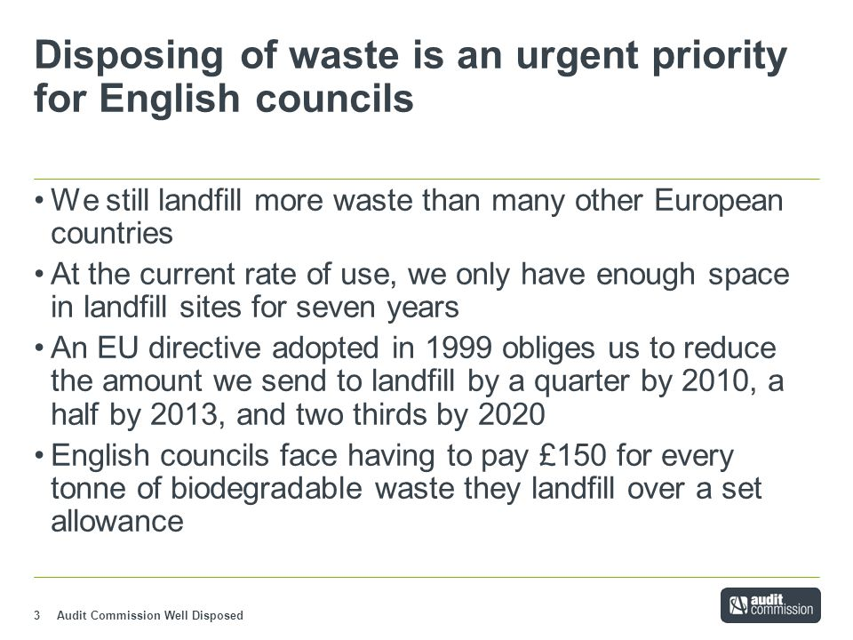 Audit Commission Well Disposed3 Disposing of waste is an urgent priority for English councils We still landfill more waste than many other European countries At the current rate of use, we only have enough space in landfill sites for seven years An EU directive adopted in 1999 obliges us to reduce the amount we send to landfill by a quarter by 2010, a half by 2013, and two thirds by 2020 English councils face having to pay £150 for every tonne of biodegradable waste they landfill over a set allowance