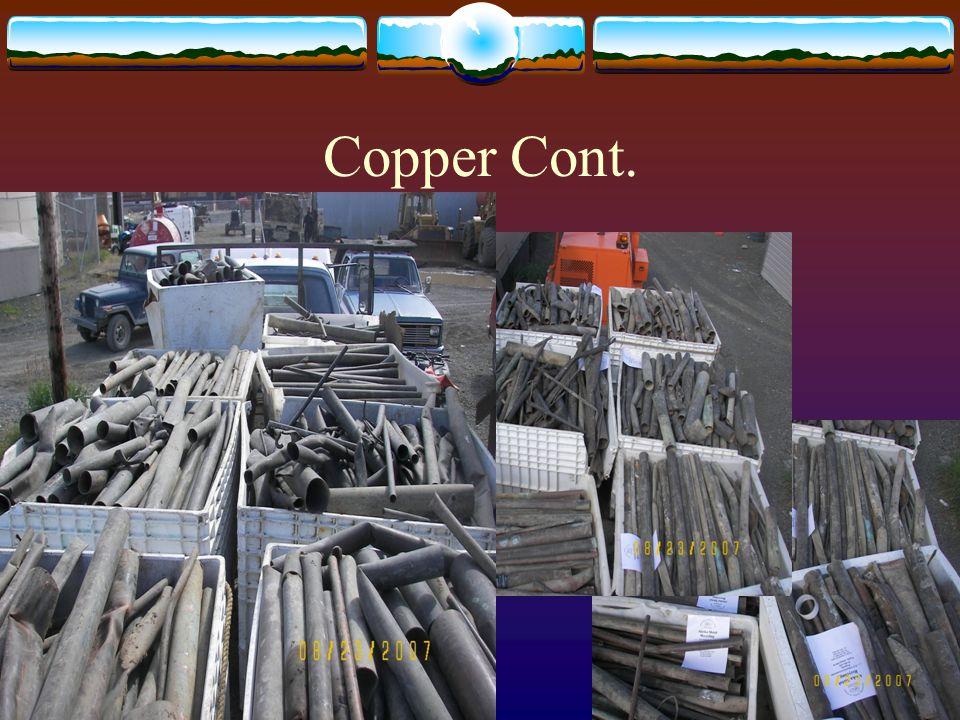Copper Cont.