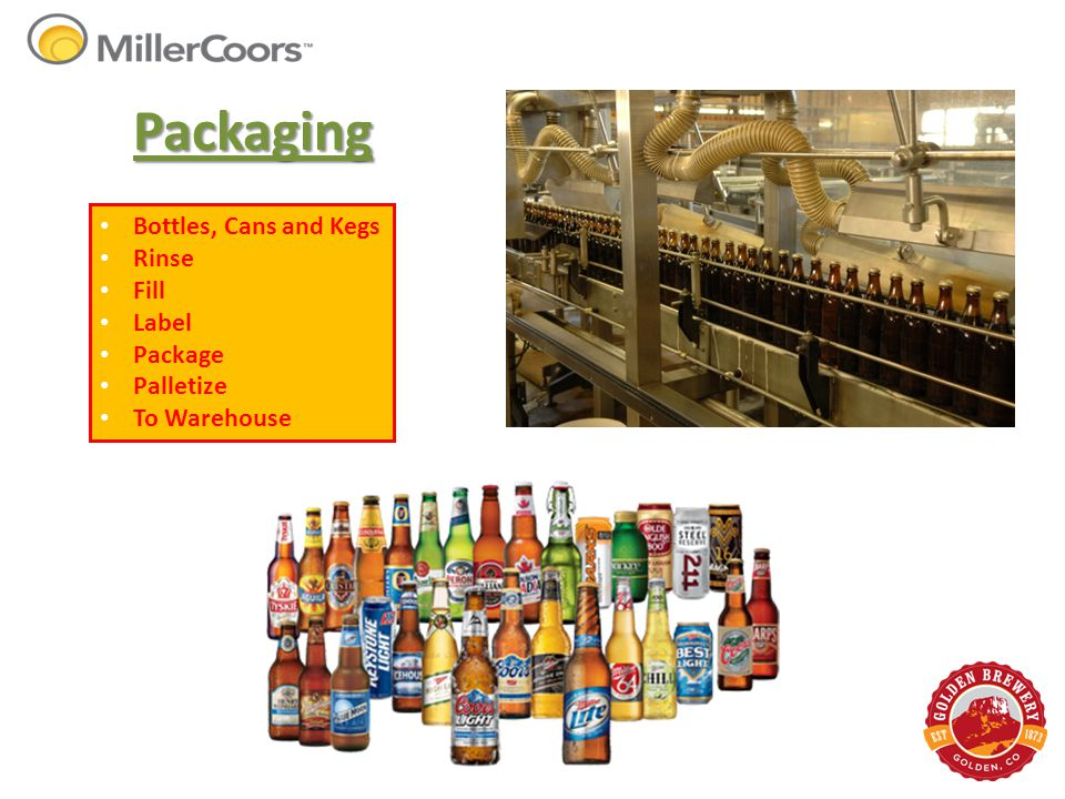 Packaging Bottles, Cans and Kegs Rinse Fill Label Package Palletize To Warehouse