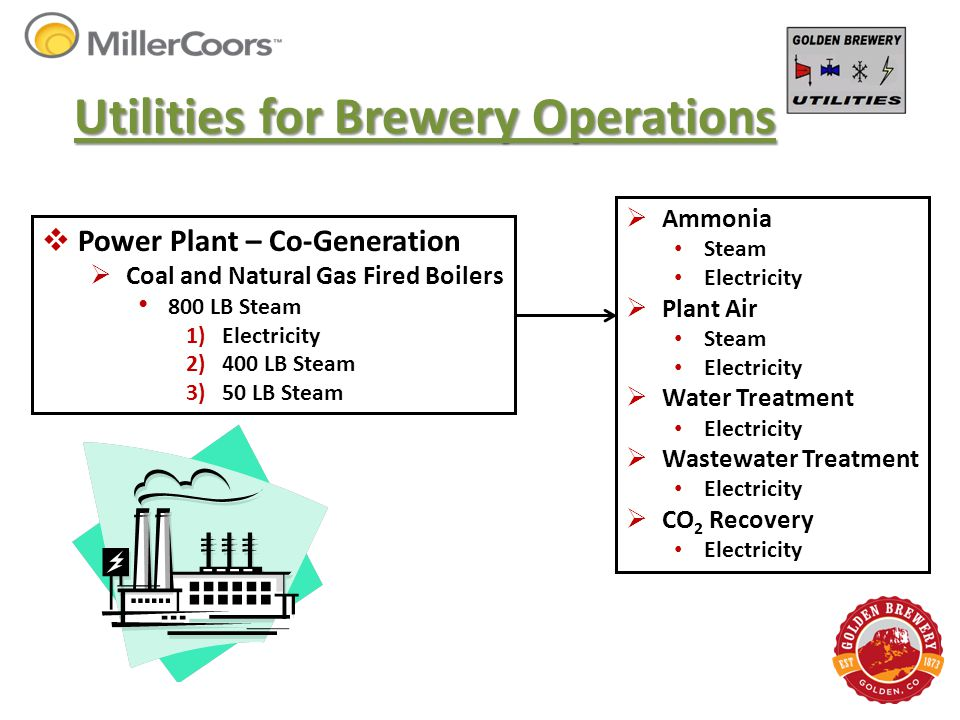 Utilities for Brewery Operations  Power Plant – Co-Generation  Coal and Natural Gas Fired Boilers 800 LB Steam 1)Electricity 2)400 LB Steam 3)50 LB